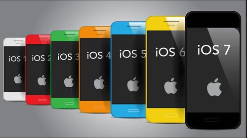 IOS App Development Company in Veraval