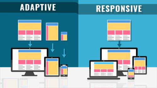 Responsive Website Designing Company in Delhi, India